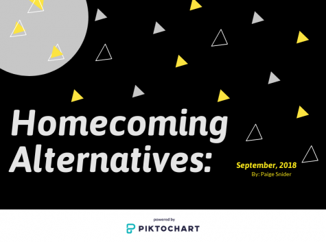 Homecoming Alternatives
