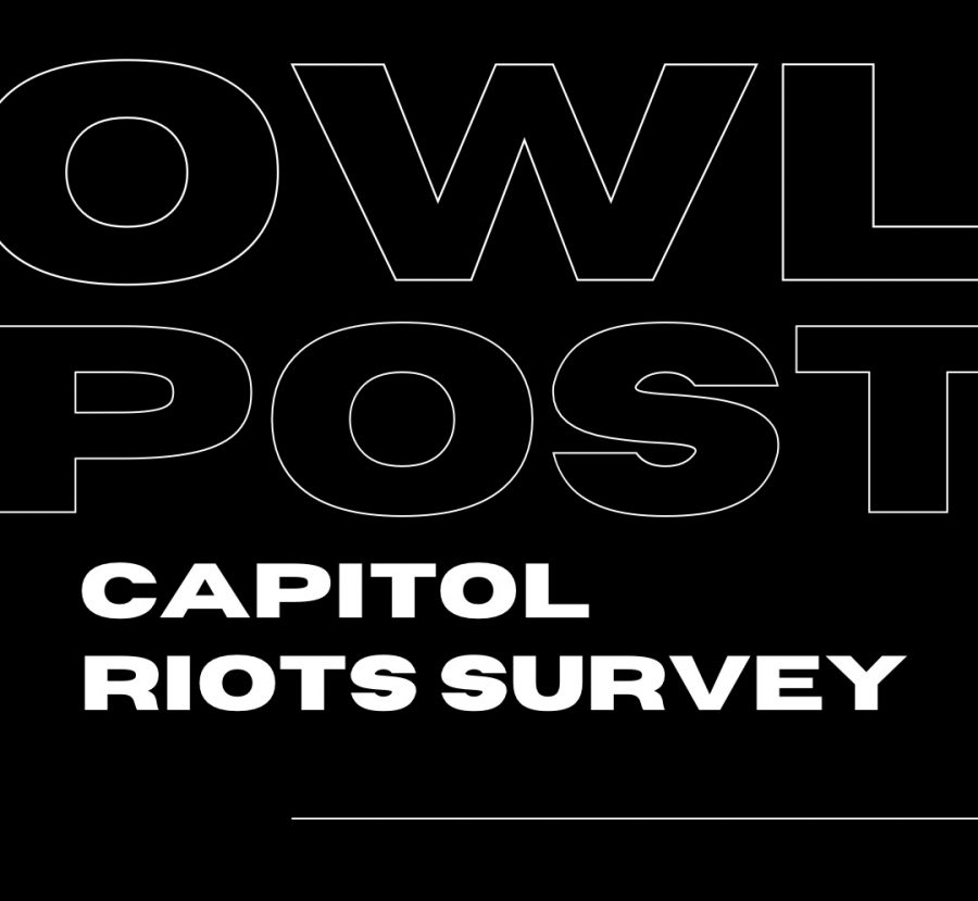 Students React to Capitol Riots Aftermath