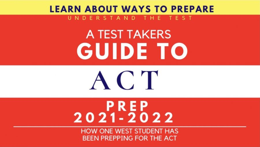 Getting back into the school year, more and more ACT dates are being offered, heres how some students prep.